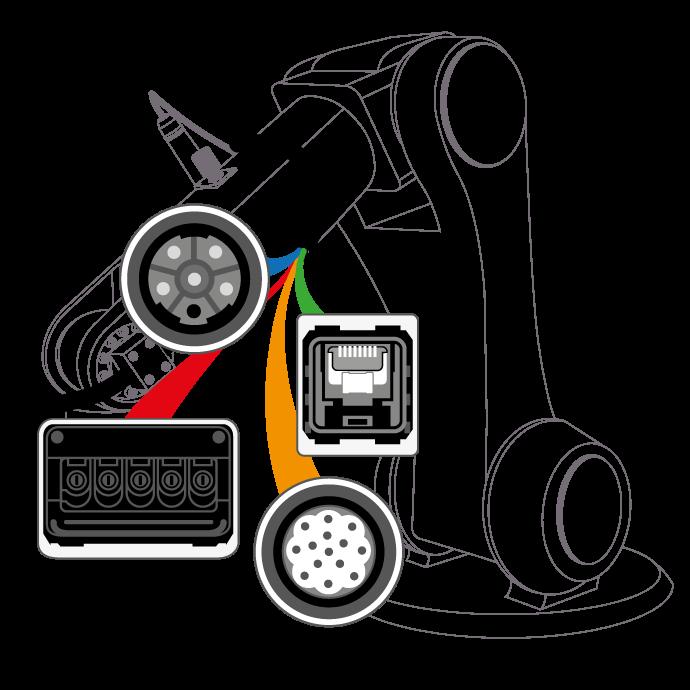 Energiezuführungen Industrieroboter Ansicht Kabel mit Stecker